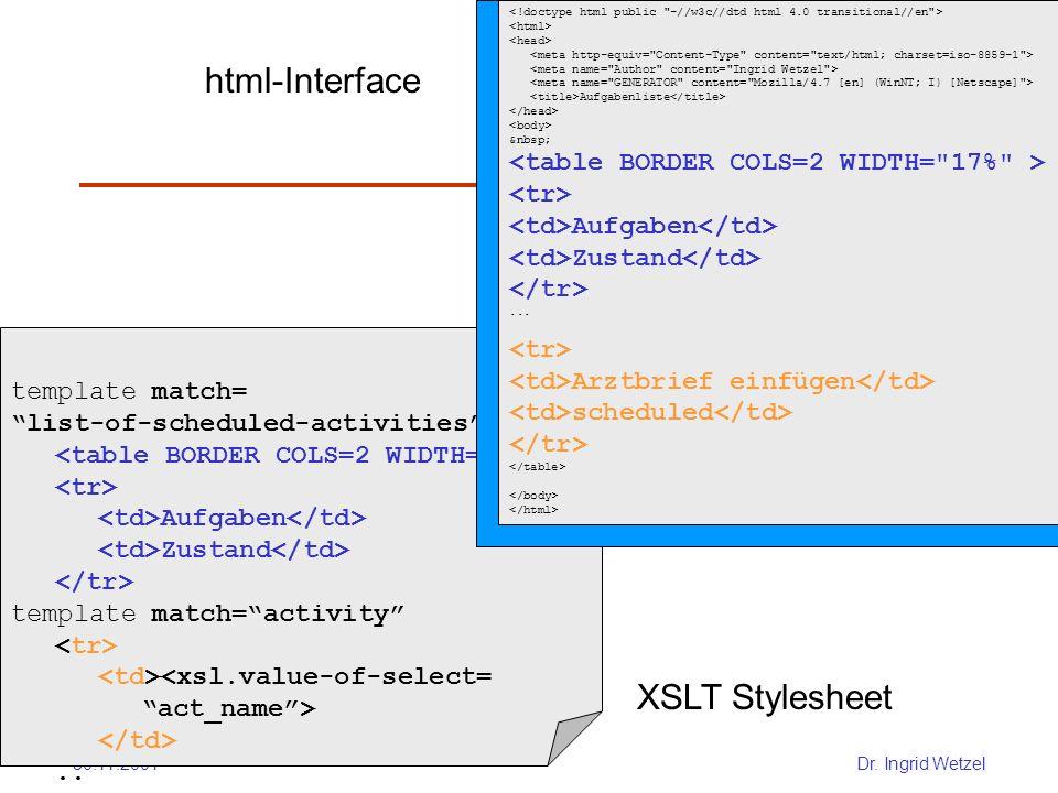 html-Interface XSLT Stylesheet