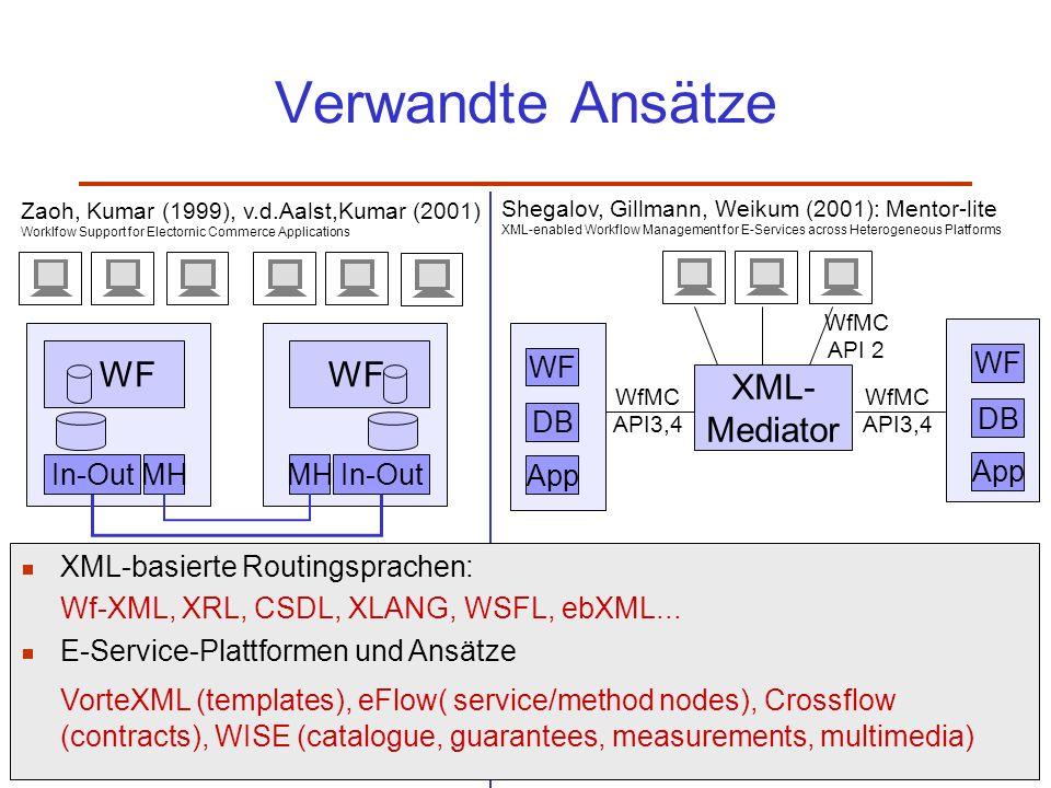 Verwandte Ansätze WF WF XML- Mediator