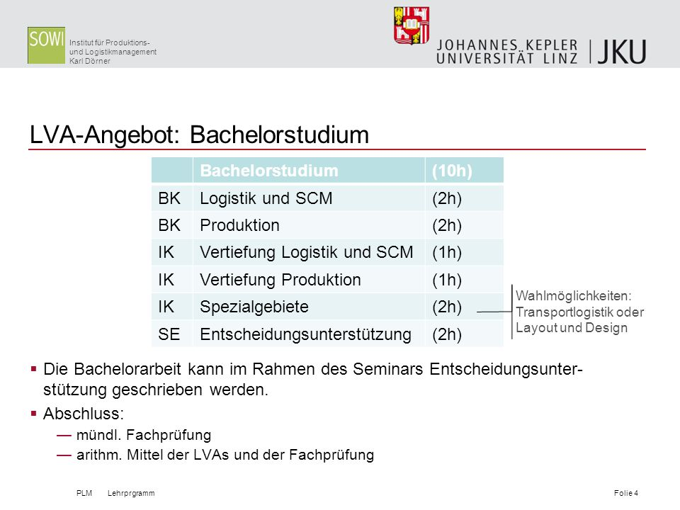 LVA-Angebot: Bachelorstudium