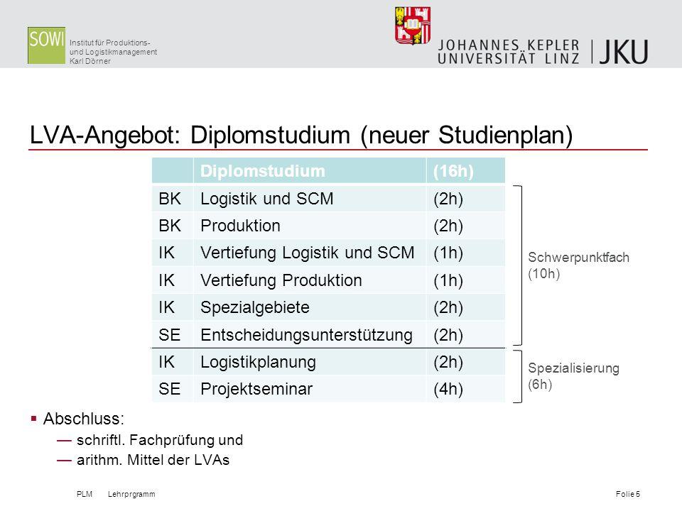 LVA-Angebot: Diplomstudium (neuer Studienplan)