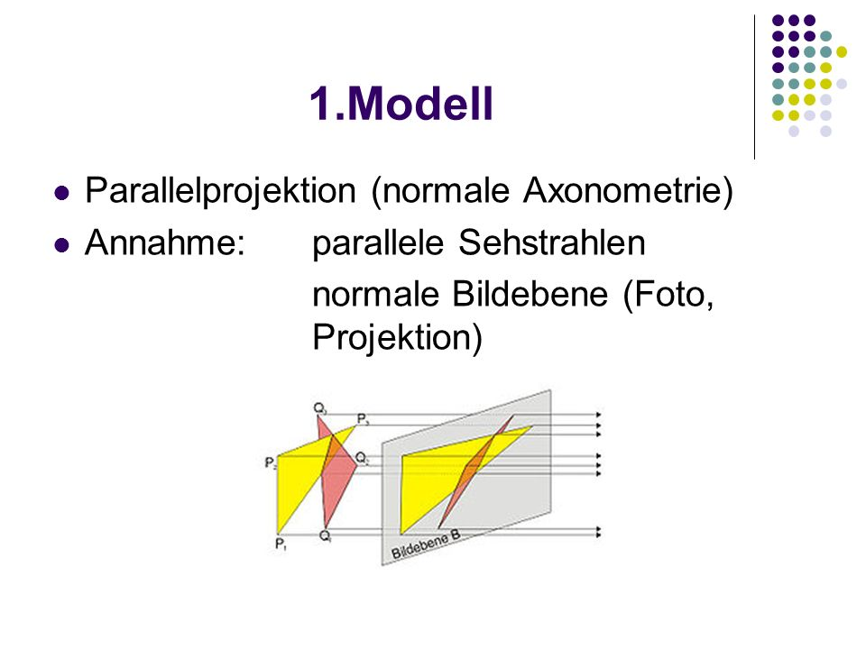 1.Modell Parallelprojektion (normale Axonometrie)