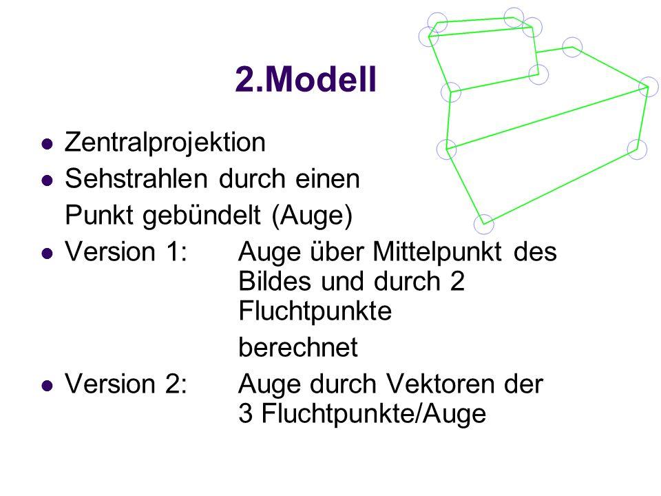 2.Modell Zentralprojektion Sehstrahlen durch einen