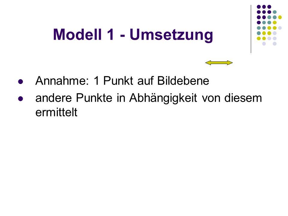Modell 1 - Umsetzung Annahme: 1 Punkt auf Bildebene