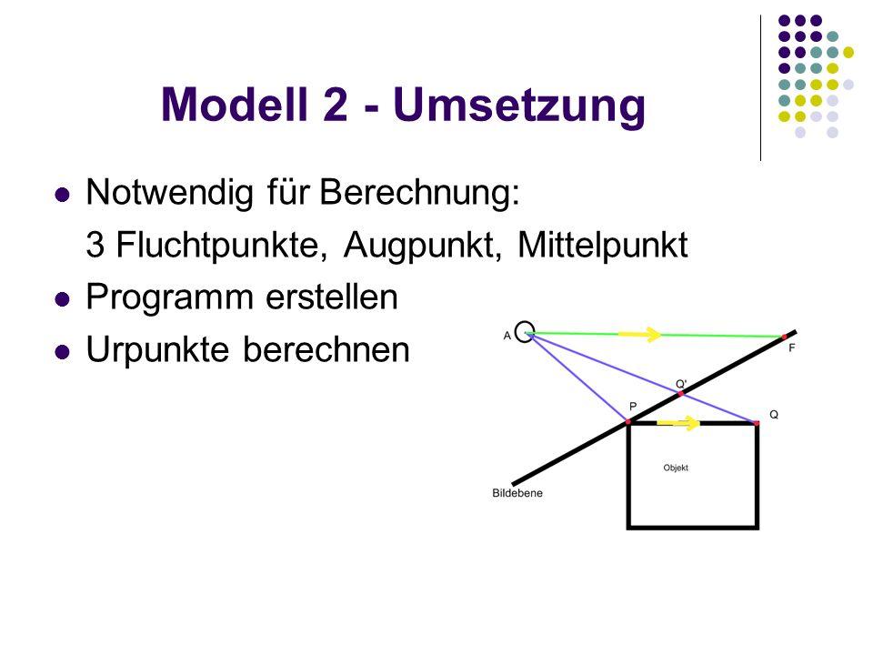 Modell 2 - Umsetzung Notwendig für Berechnung: