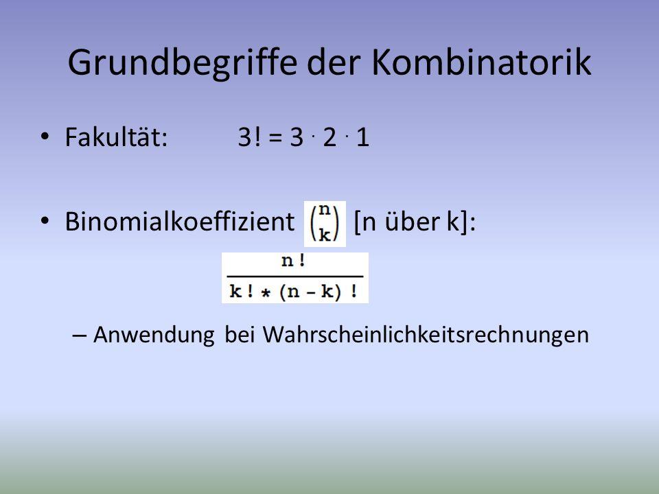 Grundbegriffe der Kombinatorik