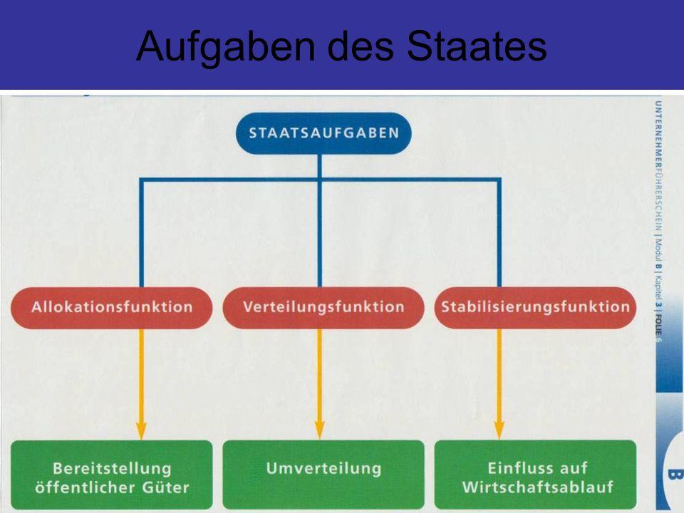 Aufgaben des Staates