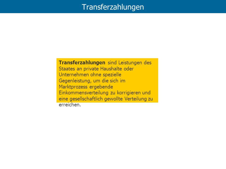 Transferzahlungen