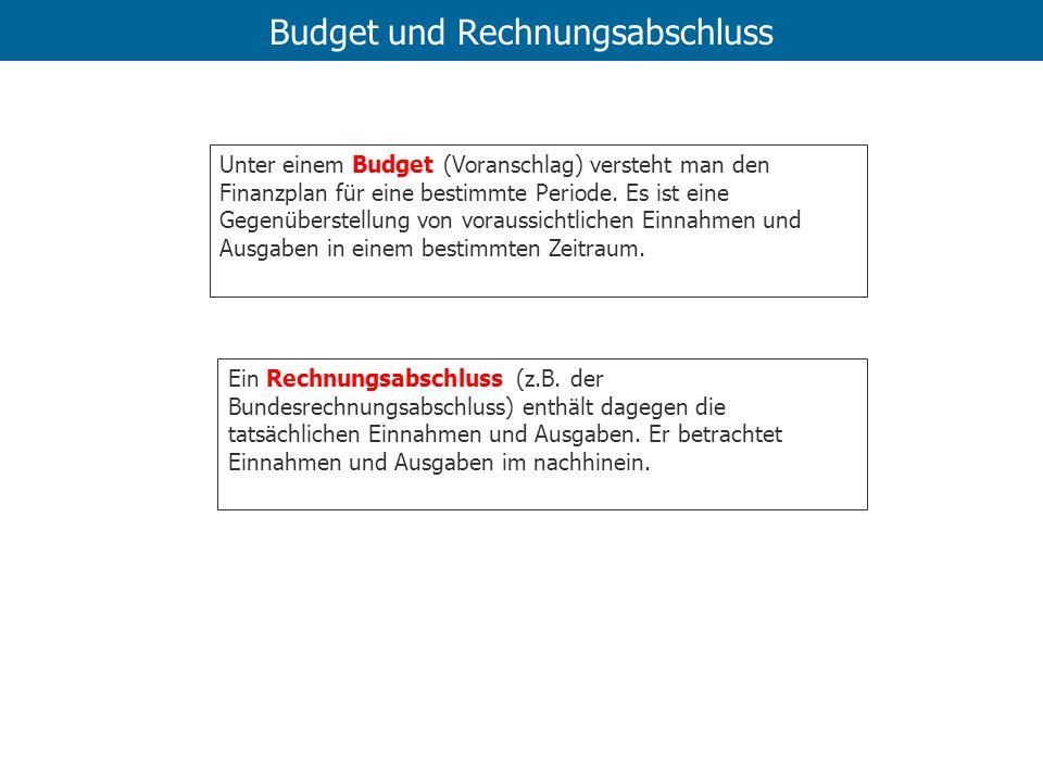 Budget und Rechnungsabschluss