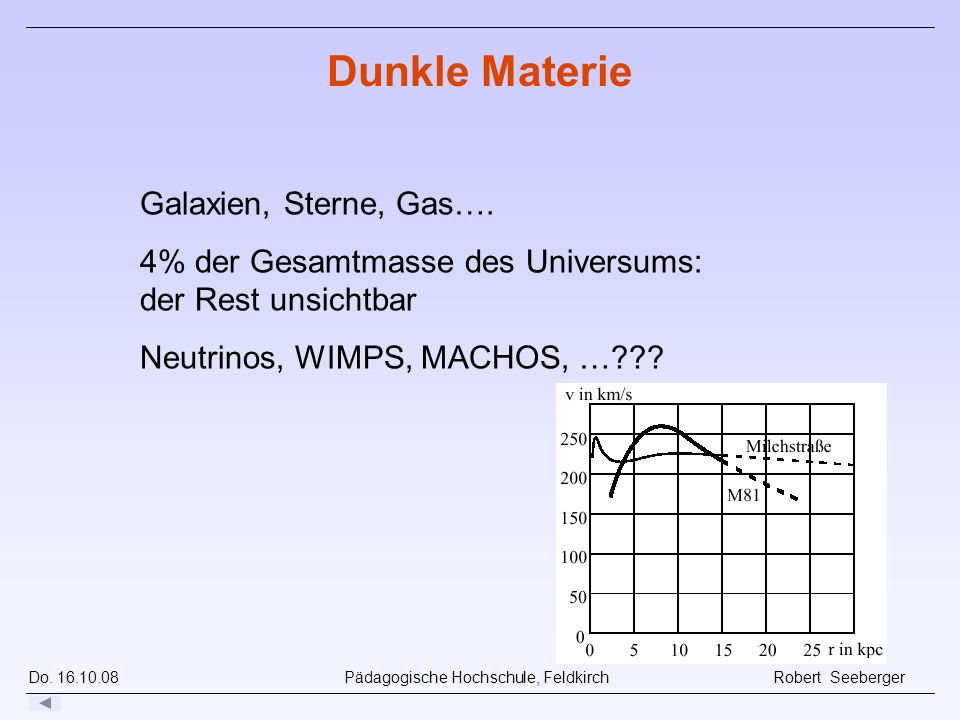 Dunkle Materie Galaxien, Sterne, Gas….