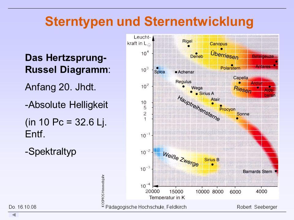Sterntypen und Sternentwicklung