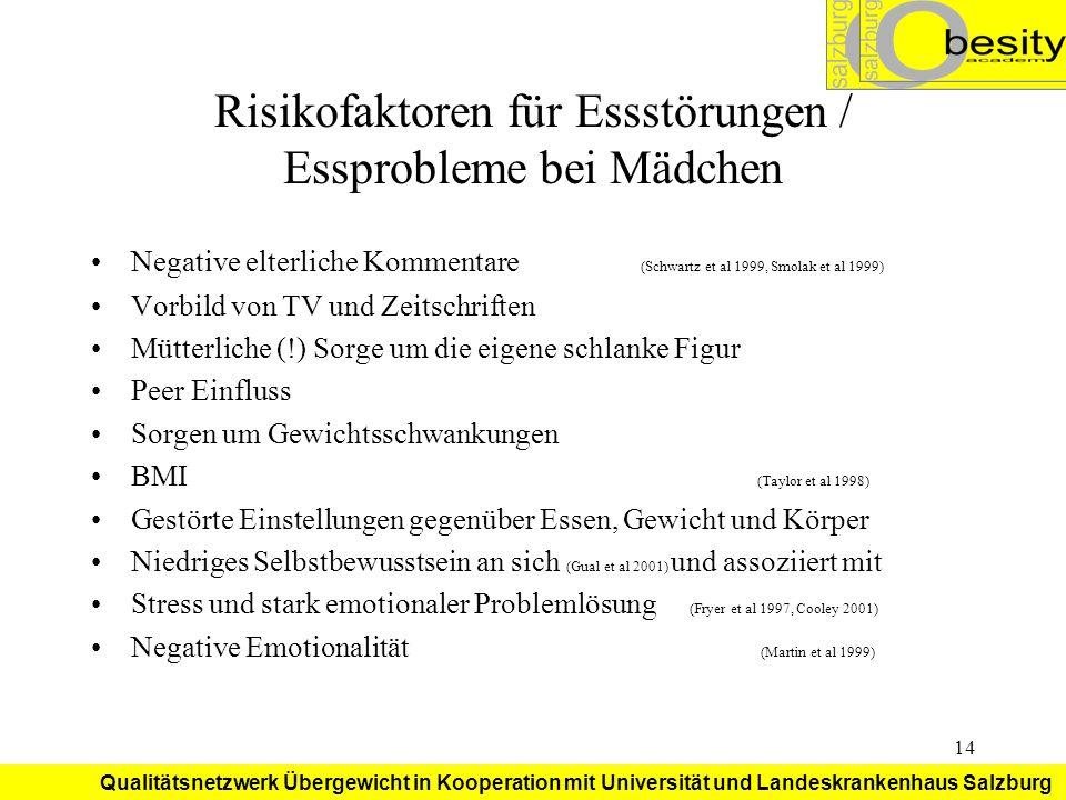 Risikofaktoren für Essstörungen / Essprobleme bei Mädchen