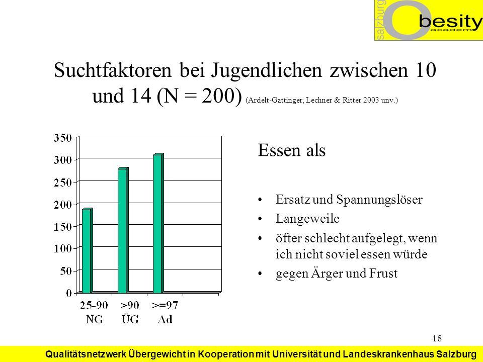 Suchtfaktoren bei Jugendlichen zwischen 10 und 14 (N = 200) (Ardelt-Gattinger, Lechner & Ritter 2003 unv.)