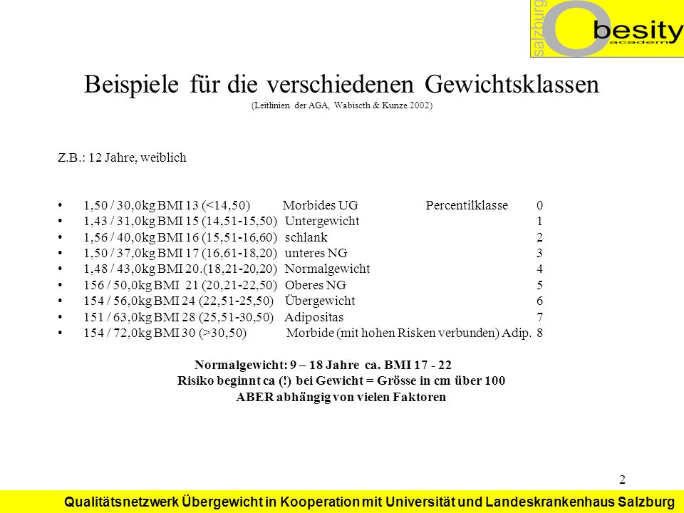 Beispiele für die verschiedenen Gewichtsklassen (Leitlinien der AGA, Wabiscth & Kunze 2002)