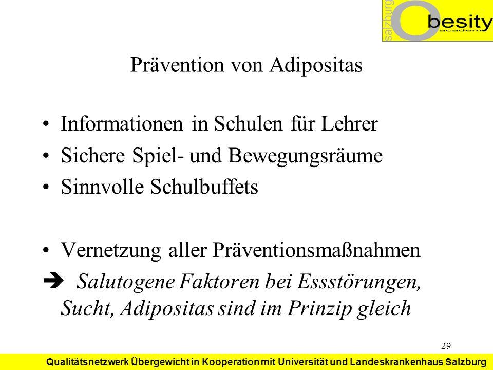 Prävention von Adipositas