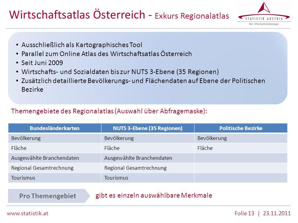 Wirtschaftsatlas Österreich - Exkurs Regionalatlas