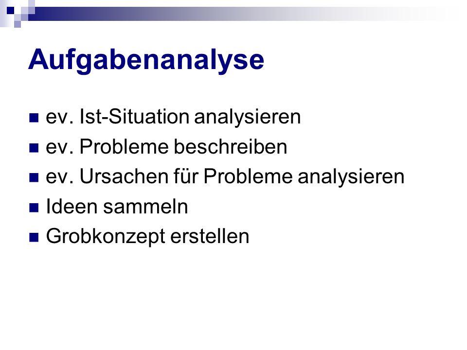 Aufgabenanalyse ev. Ist-Situation analysieren ev. Probleme beschreiben