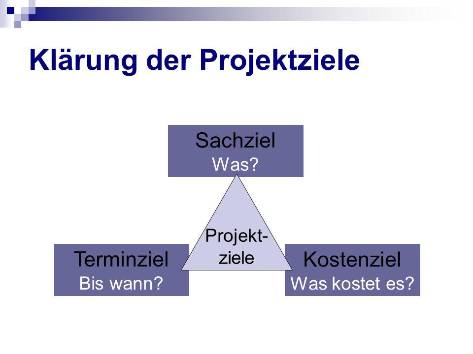 Klärung der Projektziele