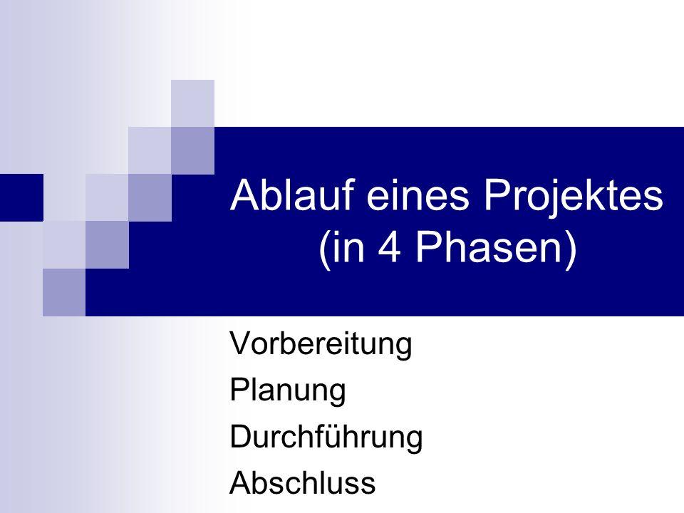 Ablauf eines Projektes (in 4 Phasen)