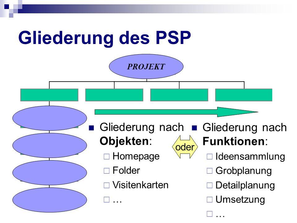 Gliederung des PSP Gliederung nach Objekten: