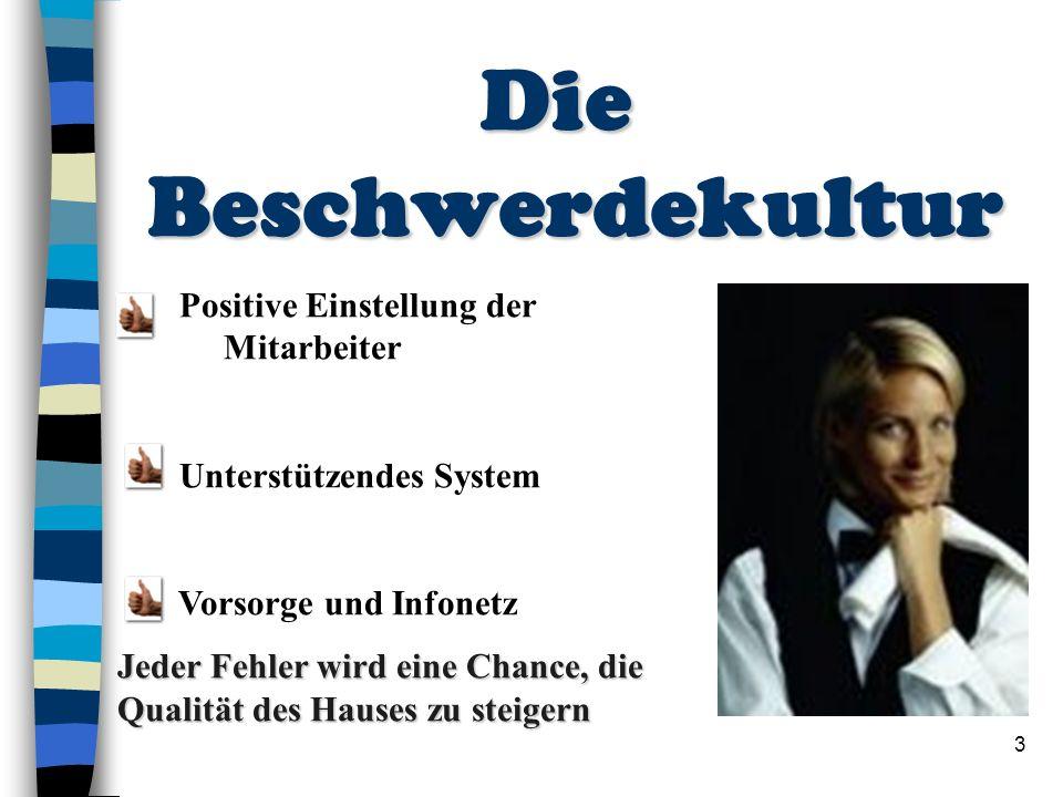 Die Beschwerdekultur Positive Einstellung der Mitarbeiter