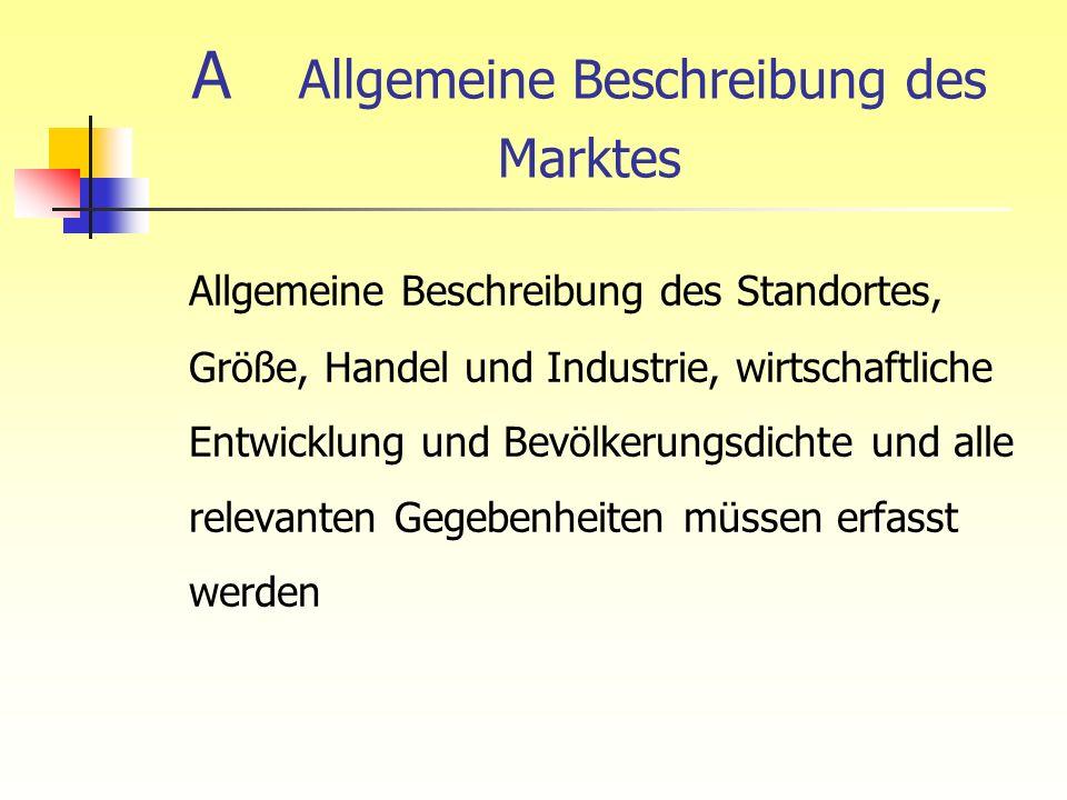 A Allgemeine Beschreibung des Marktes