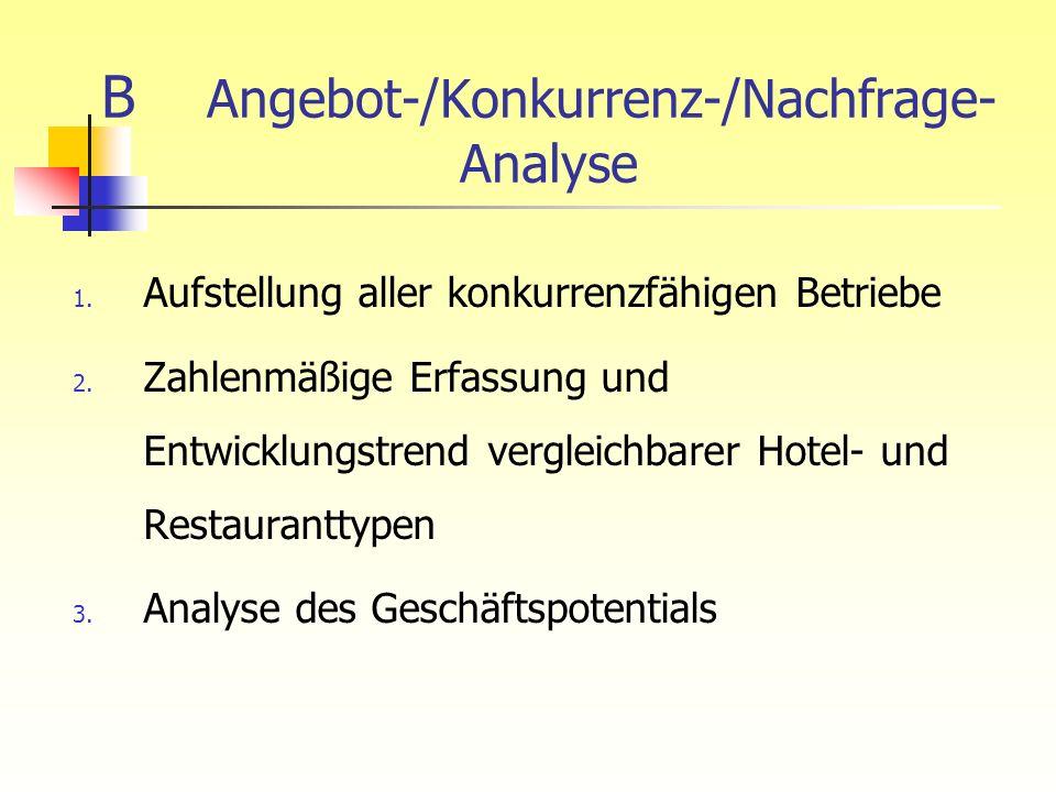 B Angebot-/Konkurrenz-/Nachfrage-Analyse
