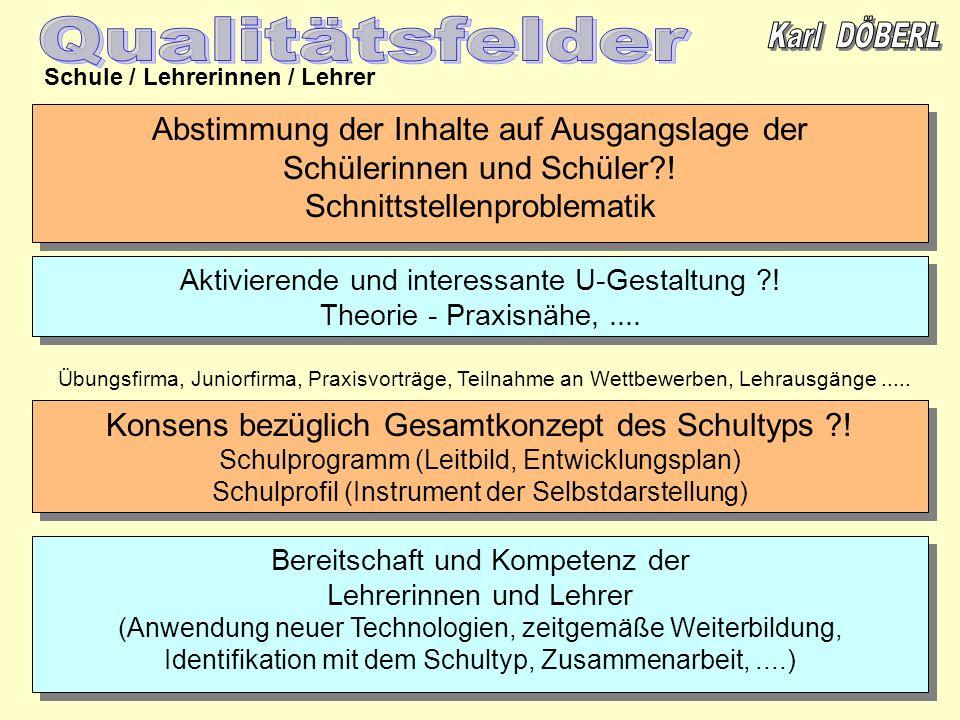 Qualitätsfelder Schule / Lehrerinnen / Lehrer. Abstimmung der Inhalte auf Ausgangslage der Schülerinnen und Schüler !