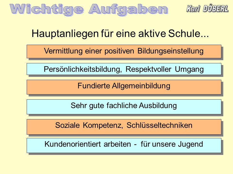 Wichtige Aufgaben Hauptanliegen für eine aktive Schule...