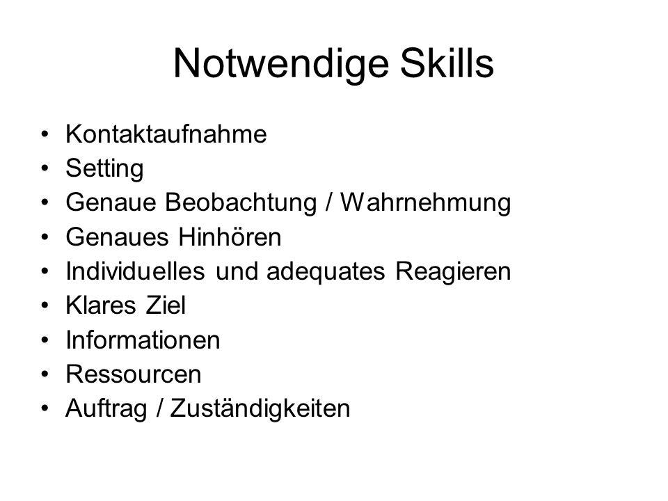 Notwendige Skills Kontaktaufnahme Setting