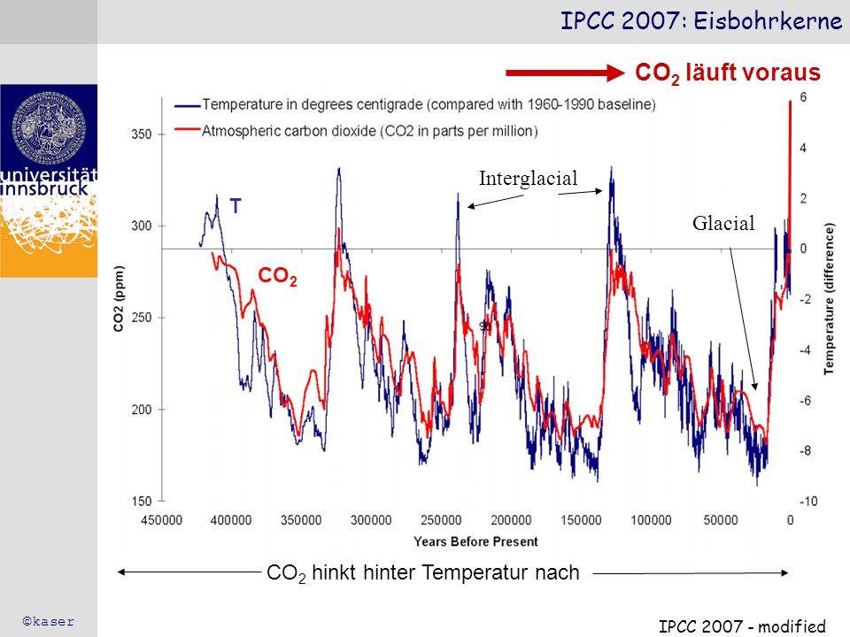 IPCC 2007: Eisbohrkerne CO2 läuft voraus Interglacial T Glacial CO2