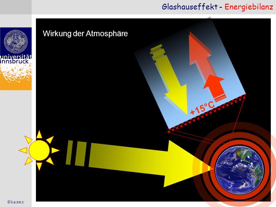 +15°C -19°C Glashauseffekt - Energiebilanz Wirkung der Atmosphäre