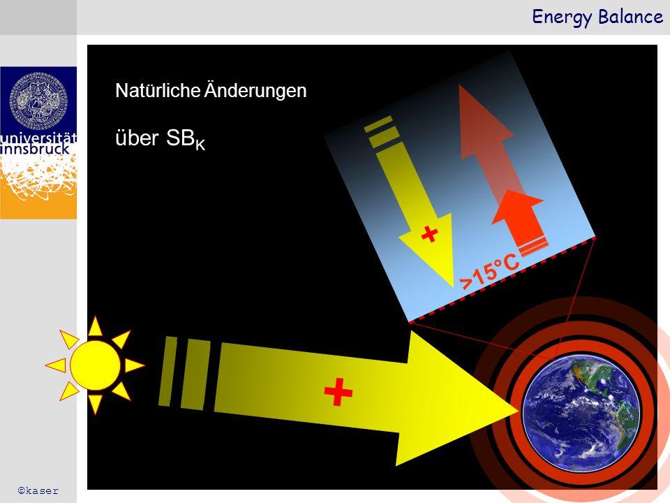 Energy Balance Natürliche Änderungen über SBK + >15°C + ©kaser