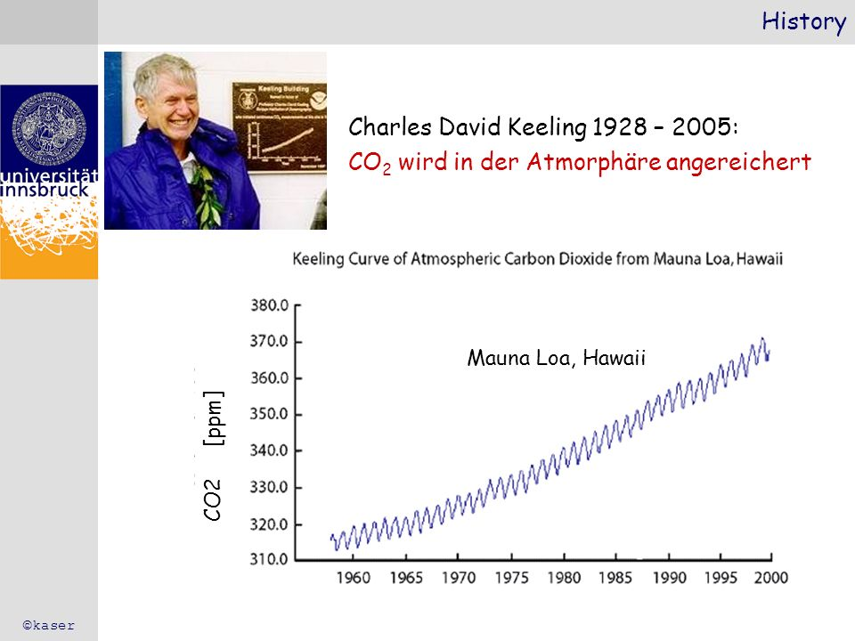 Charles David Keeling 1928 – 2005: