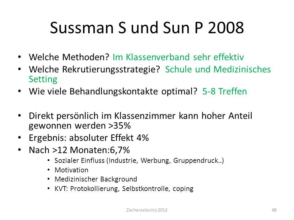 Sussman S und Sun P 2008 Welche Methoden Im Klassenverband sehr effektiv. Welche Rekrutierungsstrategie Schule und Medizinisches Setting.