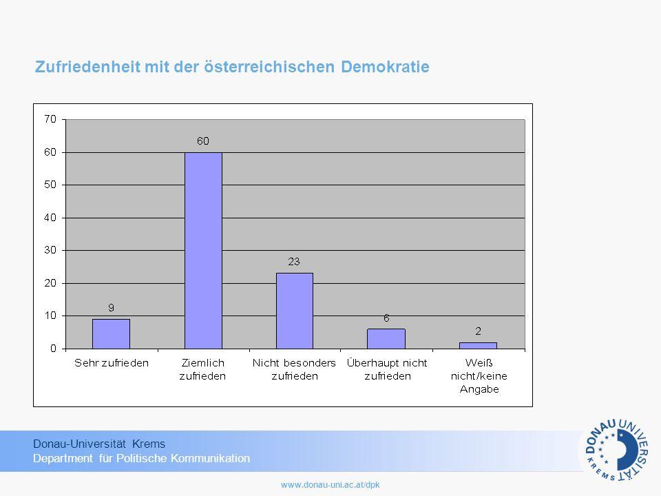 Zufriedenheit mit der österreichischen Demokratie