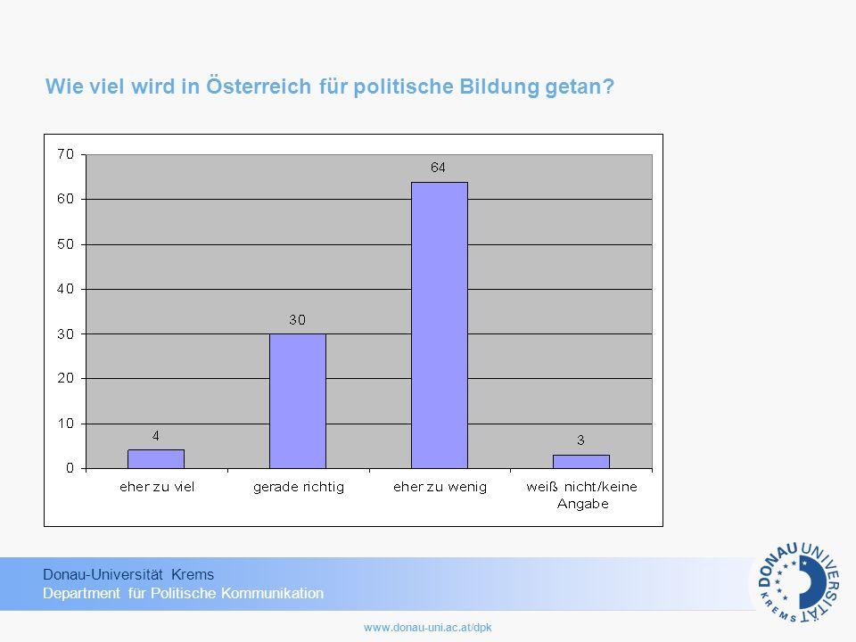 Wie viel wird in Österreich für politische Bildung getan