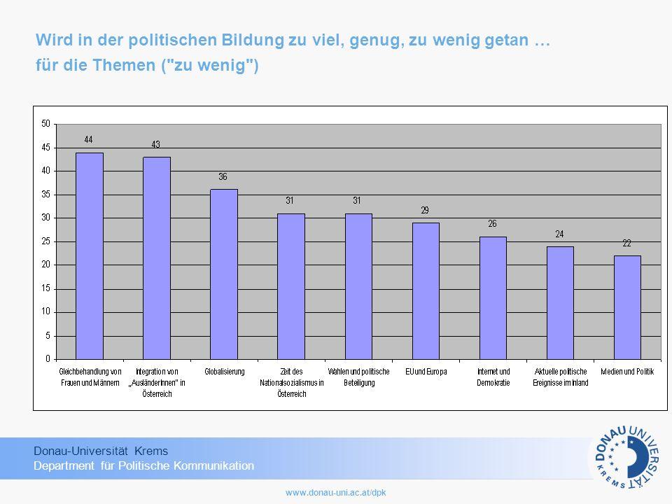 Wird in der politischen Bildung zu viel, genug, zu wenig getan … für die Themen ( zu wenig )