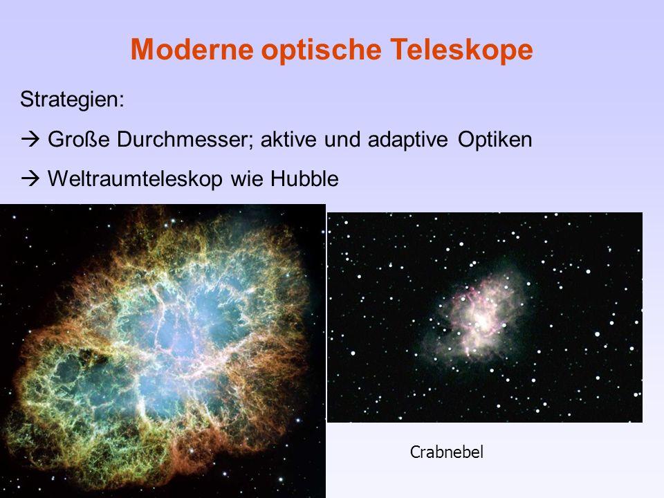 Moderne optische Teleskope