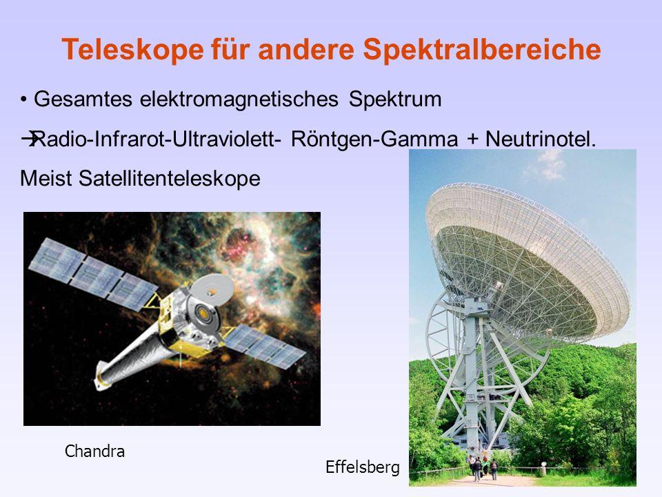 Teleskope für andere Spektralbereiche