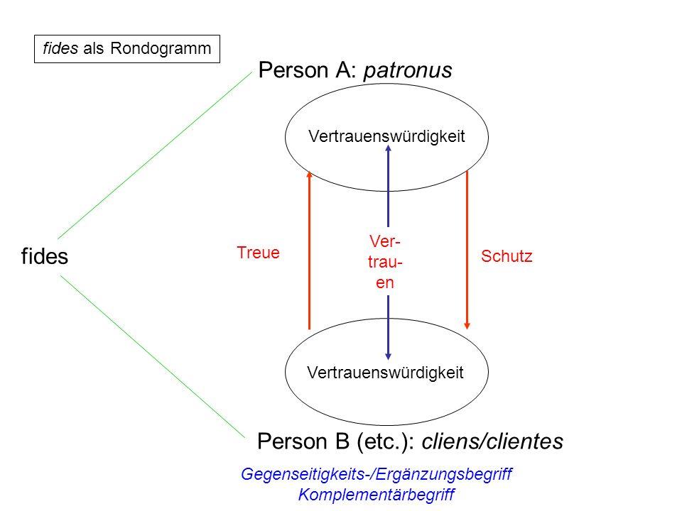 Gegenseitigkeits-/Ergänzungsbegriff Komplementärbegriff