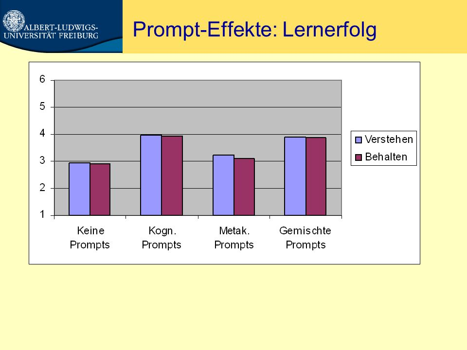 Prompt-Effekte: Lernerfolg