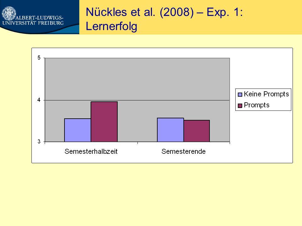 Nückles et al. (2008) – Exp. 1: Lernerfolg