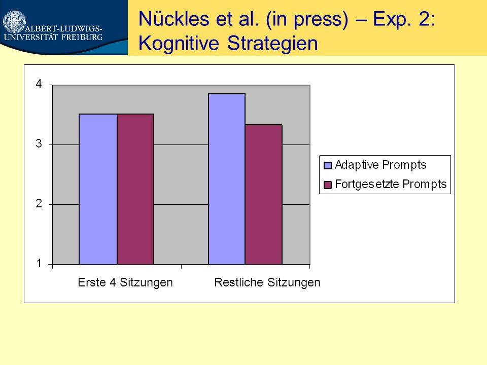 Nückles et al. (in press) – Exp. 2: Kognitive Strategien