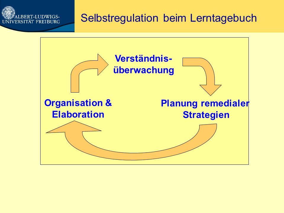 Selbstregulation beim Lerntagebuch