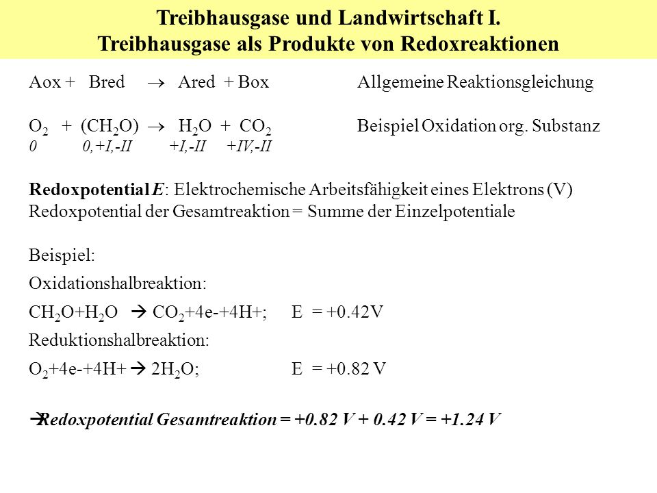 Treibhausgase und Landwirtschaft I.