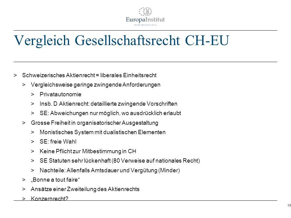 Vergleich Gesellschaftsrecht CH-EU