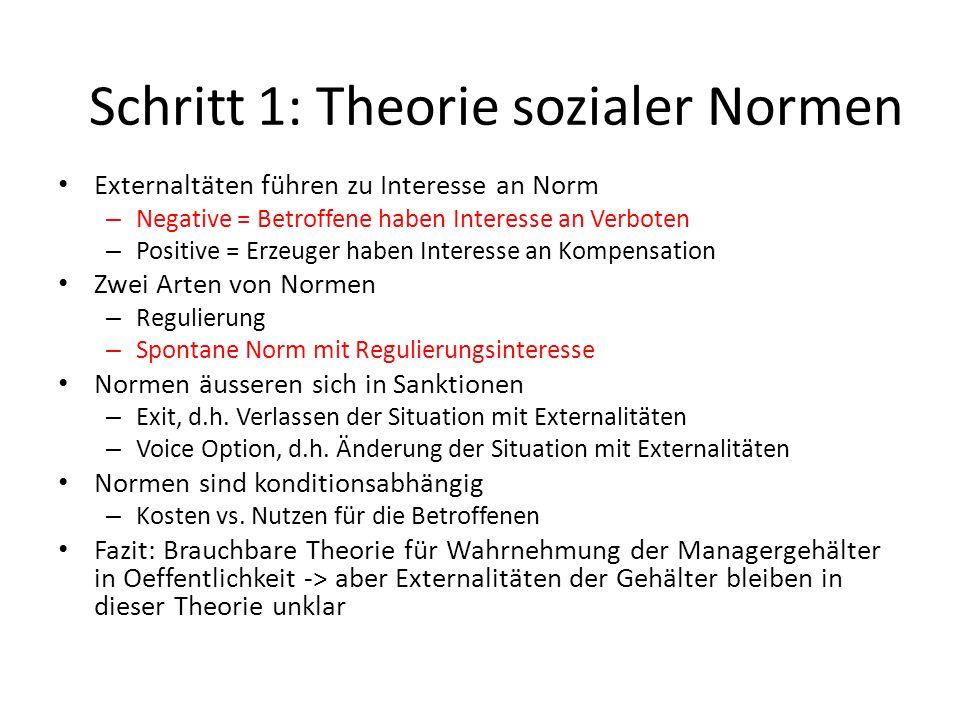 Schritt 1: Theorie sozialer Normen
