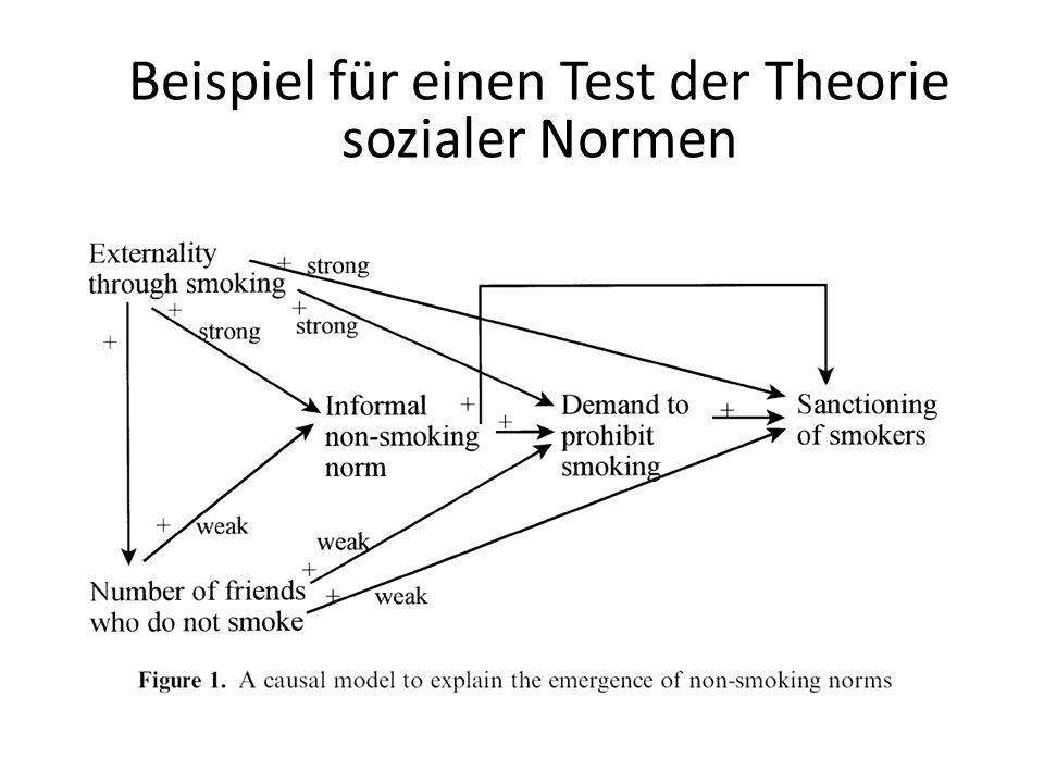 Beispiel für einen Test der Theorie sozialer Normen