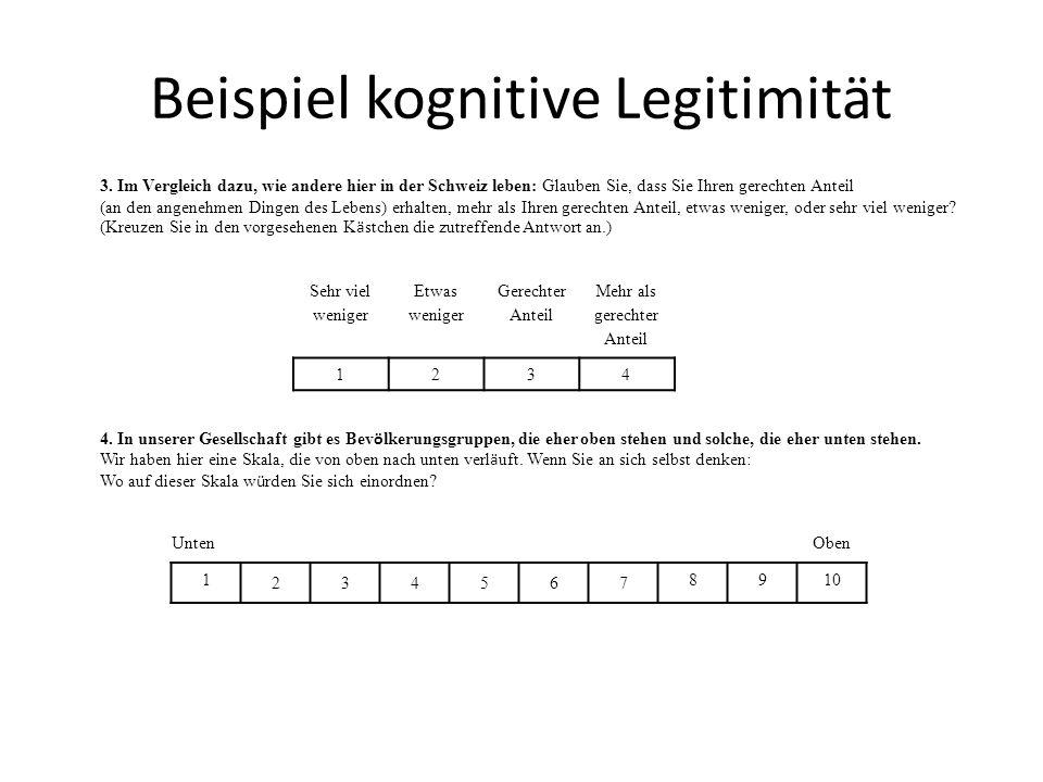 Beispiel kognitive Legitimität