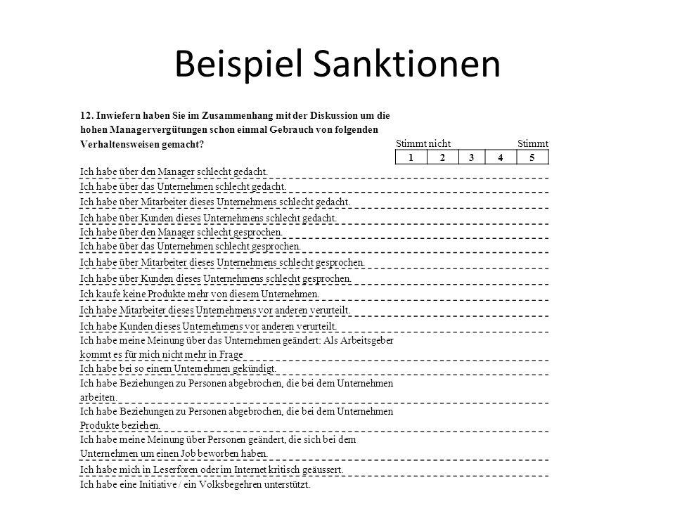Beispiel Sanktionen